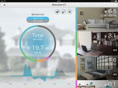 グラモ(東京都豊島区)は8月19日、BtoB向けのHEMS機器「iRemoUnit CT」を発売した。  家庭の分電盤に設置することで、家じゅうの消費電力、太陽光発電の電力量、部屋ごとの家電の消費電力と料金を見える化。  スマートフォンやタブレットを使って家電の制御や見守りができる同社の「iRemocon ZB」とセットで利用することで、消費電力の状況をチェックしながら、エアコンなどの家電を制御することができる。  専用アプリ「gHOUSE」を利用することで、リアルタイムの消費電力量・発電量のほか、消費電力の内訳まで表示。使用電力量・料金の過去(昨日、1カ月前、1年前)の推移も、グラフ化により簡単に把握することができる。