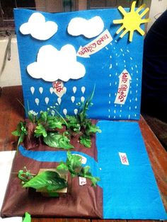 how to make water cycle project