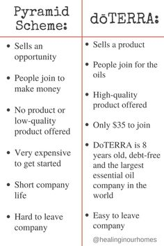 Is doterra a pyramid scheme? - Healing in Our Homes Therapeutic Grade Essential Oils, Essential Oil Uses, Doterra Business Cards, Elixir Floral, Coaching, Pyramid Scheme, Doterra Essential Oils, Marketing, Healing