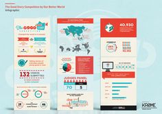 2-The-Good-Story-Competition-Infographics.jpg 800×565 Pixel