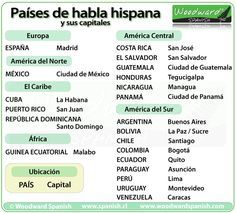 How many Spanish-speaking countries are there in the world? Well, there are 21 countries that have Spanish as an official language. These countries in alphabetical order are: Argentina, Bolivia, Ch…