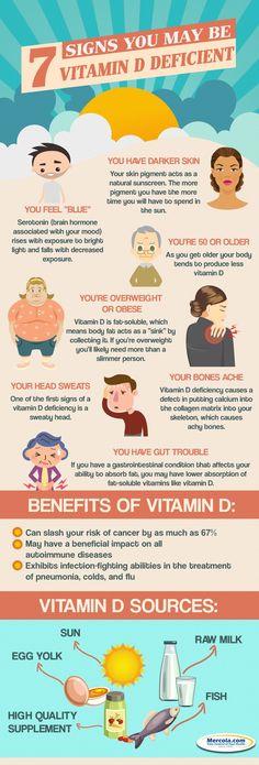 Signs of Vitamin Deficiency