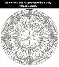 Word wheel http://www.pinterest.com/pin/2251868538785458/