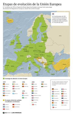 El Tratado de Maastricht consta de un conjunto de disposiciones, firmado por doce países europeos el 7 de febrero de 1992, con el que se pretendía dar un mayor contenido político a la unidad de los...