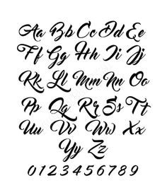 Draw Graffiti Letters Alphabet Label Graffiti Numbers Ideas For