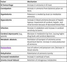 hesi rn case study cirrhosis