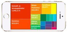 Mobile application development BI