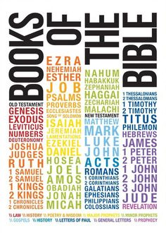 A Summary of the Bible {By Book} http://finding1faith.wordpress.com/2014/09/21/a-summary-of-the-bible-by-book/