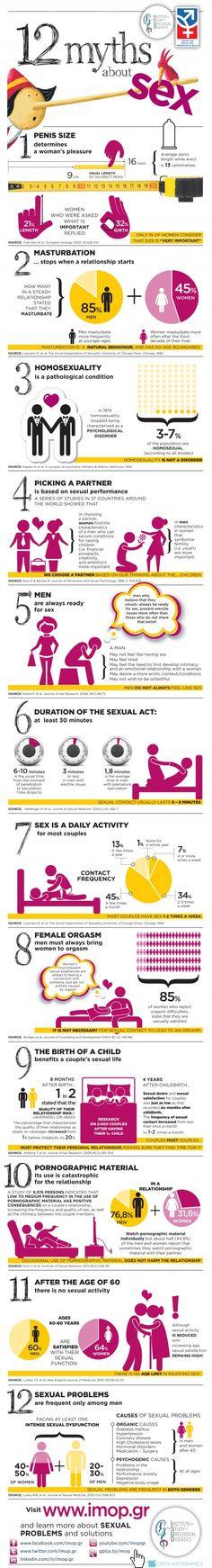 12 Myths about Sex