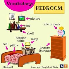 Vocabulary: bedroom