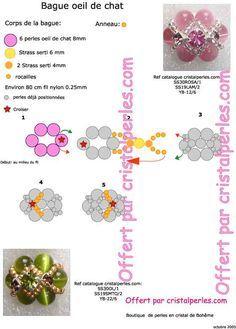 Cat eyes beads ring pattern