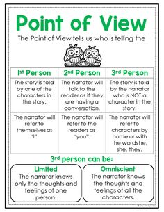 Reading Strategies Posters These reading anchor charts are a great resoure to use when teaching your students all about point of view and other reading skills. As an added bonus, they fit perfectly in students interactive reading notebooks. Reading Lessons, Writing Lessons, Teaching Writing, Reading Skills, Teaching Themes, Poetry Lessons, Reading Logs, Math Lessons, Writing Tips