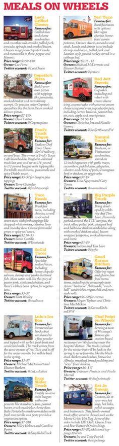 Eats on the Street | FWTX.com  #restaurants #foodtrucks