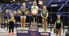 Top 7 Iceland's Most Powerful Crossfit Women