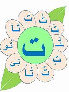 Islamic Alphabet, Arabic Alphabet Letters, Alphabet Letter Crafts, Arabic Alphabet For Kids, Learn Arabic Online, Quran Arabic, Arabic Lessons, Arabic Language, Learning Arabic