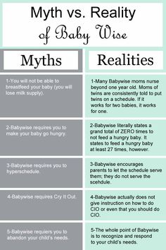 What is the truth about Babywise? Here you have it from a mom who has actually tried it and who has actually read the books.