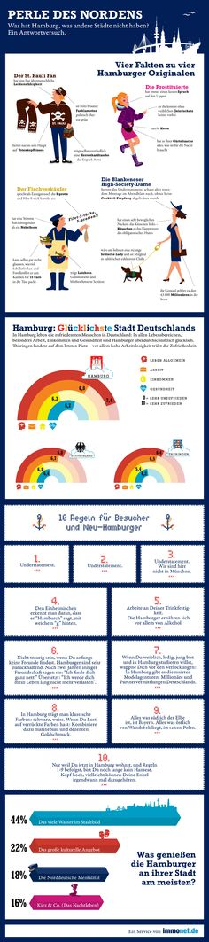 Infografik Hamburg - Was hat Hamburg, was andere Städte nicht haben? - I like how this talks about the city prostitutes lol Fc St Pauli, Places To Travel, Travel Destinations, German Resources, Foreign Language Teaching, Learn German, Hamburg Germany, German Language, Best Cities
