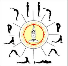Surya Namaskar Sun Salutation Mantras Postures Picture
