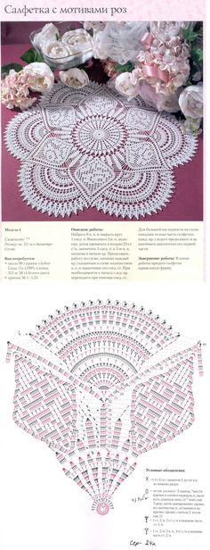 схема вязания крючком салфетки