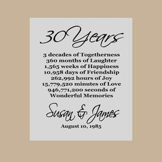 30th Anniversary Gift Pearl Personalized 1988 Pdf Digital Print 30 Year