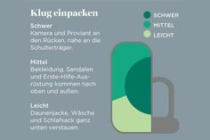 Berg-Know-How: Rucksack richtig packen