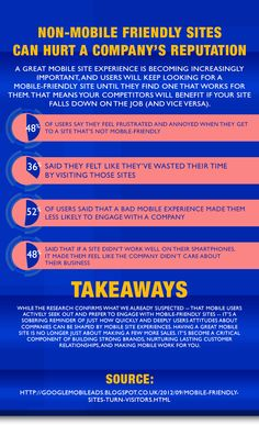 Mobile Marketing Facts - http://wanelo.com/p/3878283/just-out-how-to-make-money-with-cell-phones-and-mobile-marketing