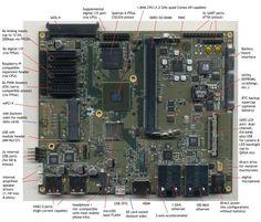 Electronics-Lab.com Blog » Bunnie is building an open-source hardware Linux laptop