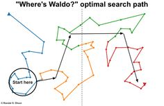 """Where's Waldo"" optimal search path"
