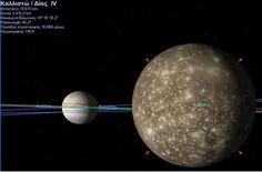 Δορυφόρος του Δία - Καλλιστώ Planets, Celestial, Astronomy