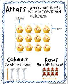 array anchor chart, helpful in the 2nd grade math class
