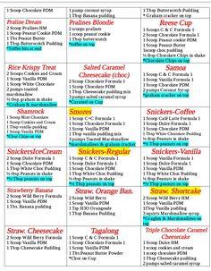 Herbalife Shake Recipes, Protein Shake Recipes, Herbalife Nutrition, Protein Shakes, Nutrition Club, Nutrition Drinks, Fruit Tea Recipes, Meal Shakes, Herbal Life Shakes
