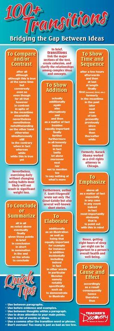 A handy reference poster featuring over 100 transitions, along with when to use them!     	 Helps students to remember to use smooth transitions in their writing.      	 Includes over 100 transitions, along with quick tips for usage.  	 Aligns to Common Core State Standards (CCSS) and Texas Essential Knowledge and Skills (TEKS).      ©2016. 13 x 38 inches. Laminated. Middle school, high school.