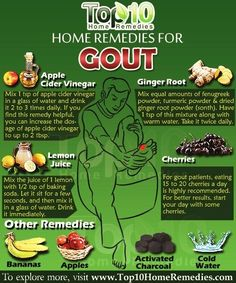 You need to a flashplayer enabled browser to view this YouTube video Gout is a type of arthritis that can affect different body parts like the ears, small joints on the hands, wrists, ankles or knees. Symptoms frequently include acute pain, swelling, intense tenderness and inflammation in the joints. The exact cause is unknown, but …