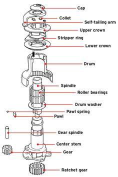 Winch diagram                                                                                                                                                                                 More