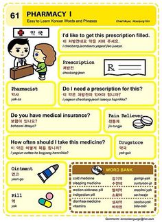 61. Pharmacy I. An Illustrated Guide to Korean by Chad Meyer and Moon-Jung Kim.