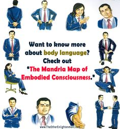 "The Mandria Map of Embodied Consciousness"" is a comprehensive catalogue of body expressions that includes the latest finds in body language. #bodylanguage #mind #quote"