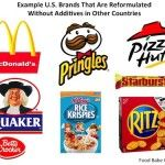 How Junk Food Companies Exploit Americans with Ingredients Banned in Other Countries (Part 1/2)