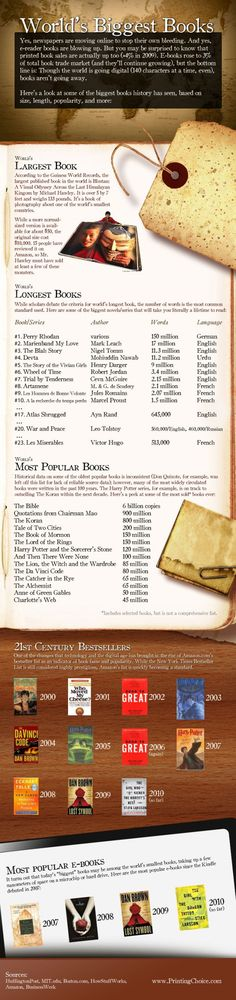 The World's biggest books. #infographic #books #biggest