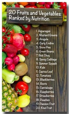 20 fruits and vegetables ranked by nutrition #plantbased #diet #health