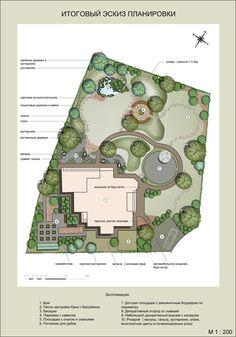 Фото ландшафтных проектов Планы и эскизы План участка