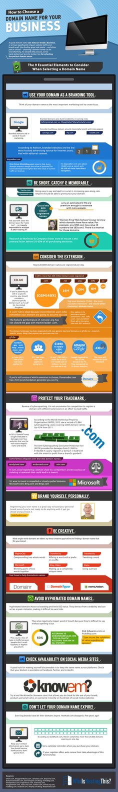 How to Choose a Domain Name - Infographic guide for small business owners and startups. For more tips search #mmmsocialmedia