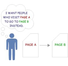 Ethical and organic seo is best for your site.It can achieve through white hat seo.