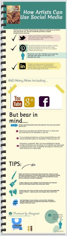 How artist can use Social Media #infographic #socialmedia