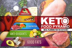 The Keto Food Pyramid: Meal Planning for the Keto Diet - Easy Paleo Recipes Ketogenic Diet Plan, Paleo Diet, Vegetarian Keto, Vegan Keto, Paleo Food, Keto Foods, Keto Meal, Macros, Paleo Recipes