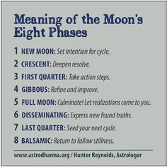Whats Your Moon Sign? Ask me one question about It! XOXO www.sloanbella.com °Meaning of the Moon's phases