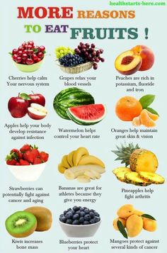 Fruits to eat