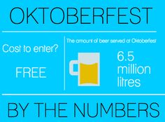 Oktoberfest by the Numbers