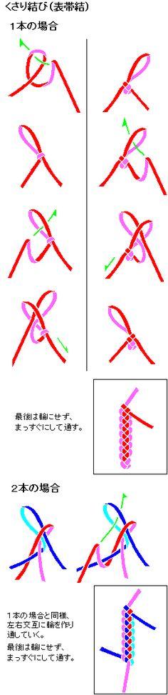 くさり結び(表帯結)の結び方