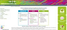 Recurso matriz indicadores sociales para entidad-proyectos Manual y excel gratis