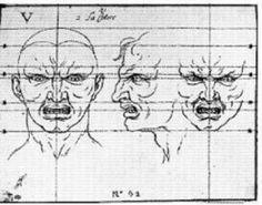 Chapter 4. Charles Le Brun, La Colère (Anger), 1670s . Left: Schematic head. Black chalk, pen and black ink, 19.5 x 25.4 cm. Right: Sample head. Black chalk, 23.4 x 18.1 cm. Musée du Louvre, Paris.
